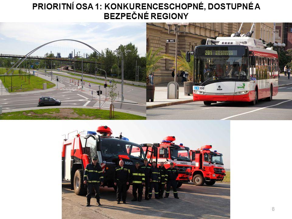 PRIORITNÍ OSA 1 9 Prioritní osa 1 - Infrastruktura SC 1.1 Zvýšení regionální mobility prostřednictvím modernizace a rozvoje sítí regionální silniční infrastruktury navazující na síť TEN-T SC 1.2 Zvýšení podílu udržitelných forem dopravy SC 1.3 Zvýšení připravenosti k řešení a řízení rizik a katastrof