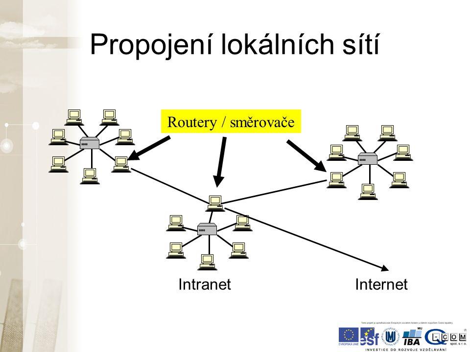 Propojení lokálních sítí Routery / směrovače InternetIntranet