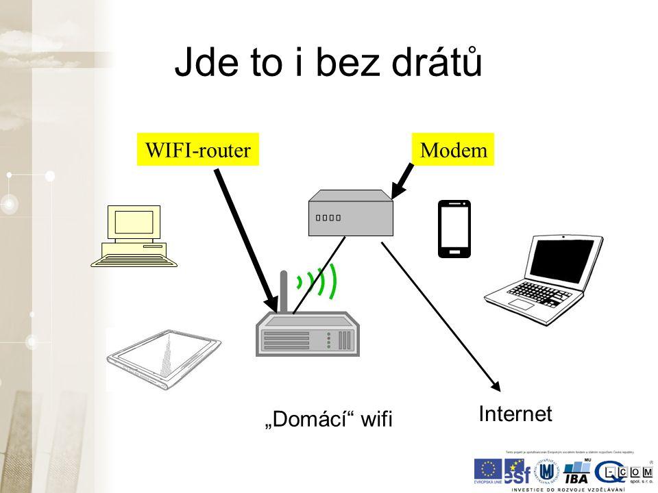 """Jde to i bez drátů WIFI-router Internet """"Domácí wifi Modem"""