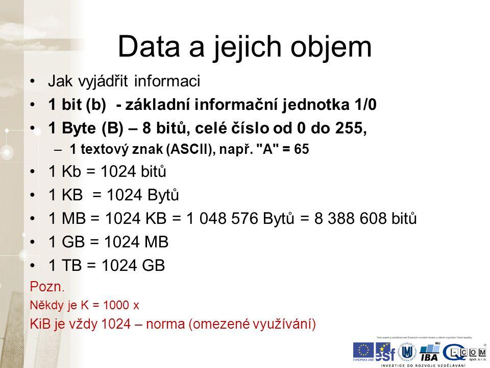 Data a jejich objem Jak vyjádřit informaci 1 bit (b) - základní informační jednotka 1/0 1 Byte (B) – 8 bitů, celé číslo od 0 do 255, –1 textový znak (ASCII), např.