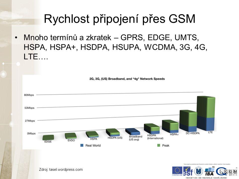 Rychlost připojení přes GSM Mnoho termínů a zkratek – GPRS, EDGE, UMTS, HSPA, HSPA+, HSDPA, HSUPA, WCDMA, 3G, 4G, LTE….