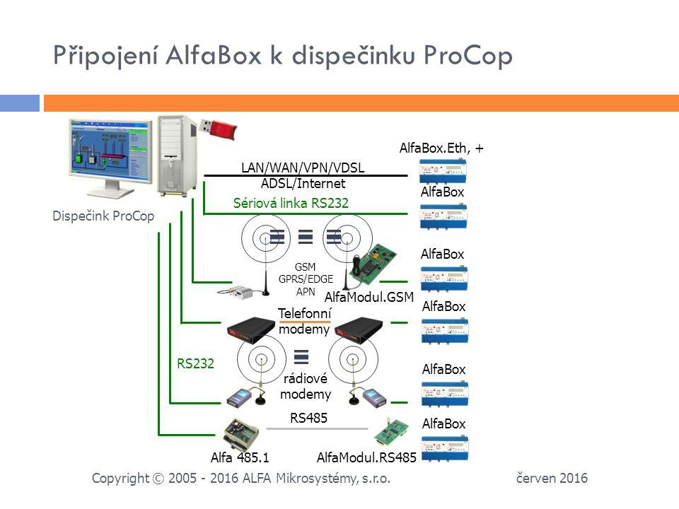 Připojení AlfaBox k dispečinku ProCop červen 2016 Copyright © 2005 - 2016 ALFA Mikrosystémy, s.r.o.