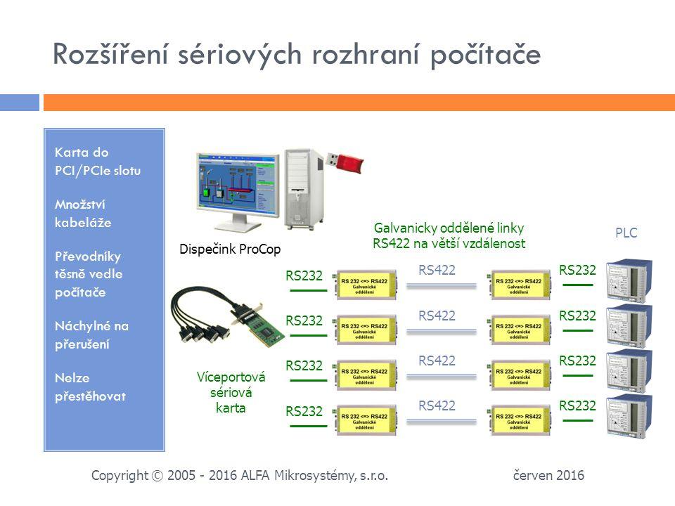 Rozšíření sériových rozhraní počítače Karta do PCI/PCIe slotu Množství kabeláže Převodníky těsně vedle počítače Náchylné na přerušení Nelze přestěhovat červen 2016 Copyright © 2005 - 2016 ALFA Mikrosystémy, s.r.o.