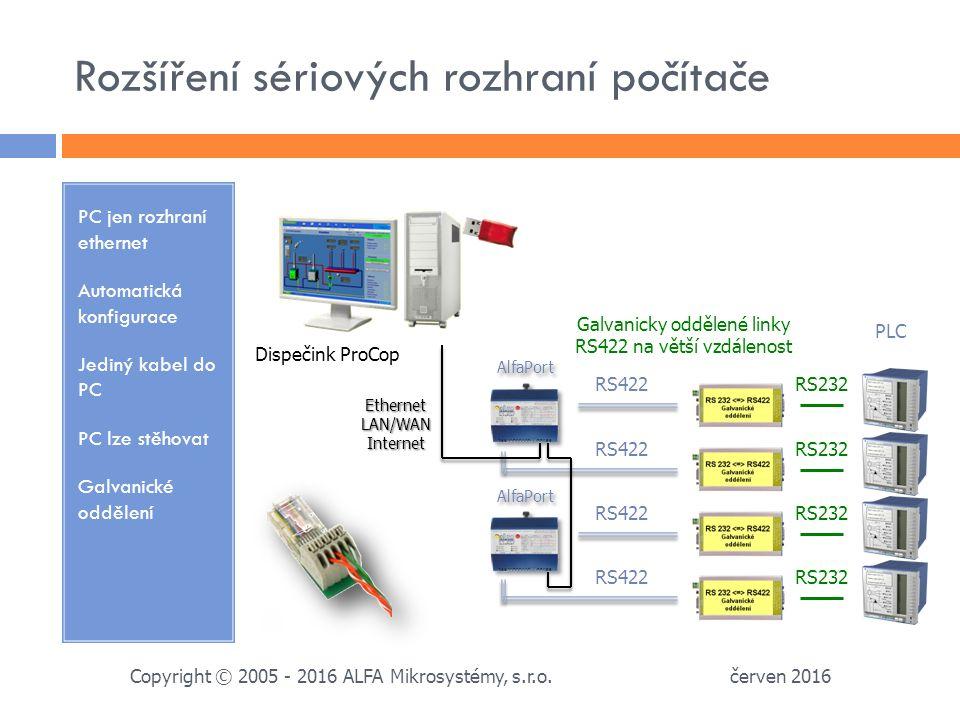 Rozšíření sériových rozhraní počítače PC jen rozhraní ethernet Automatická konfigurace Jediný kabel do PC PC lze stěhovat Galvanické oddělení červen 2016 Copyright © 2005 - 2016 ALFA Mikrosystémy, s.r.o.