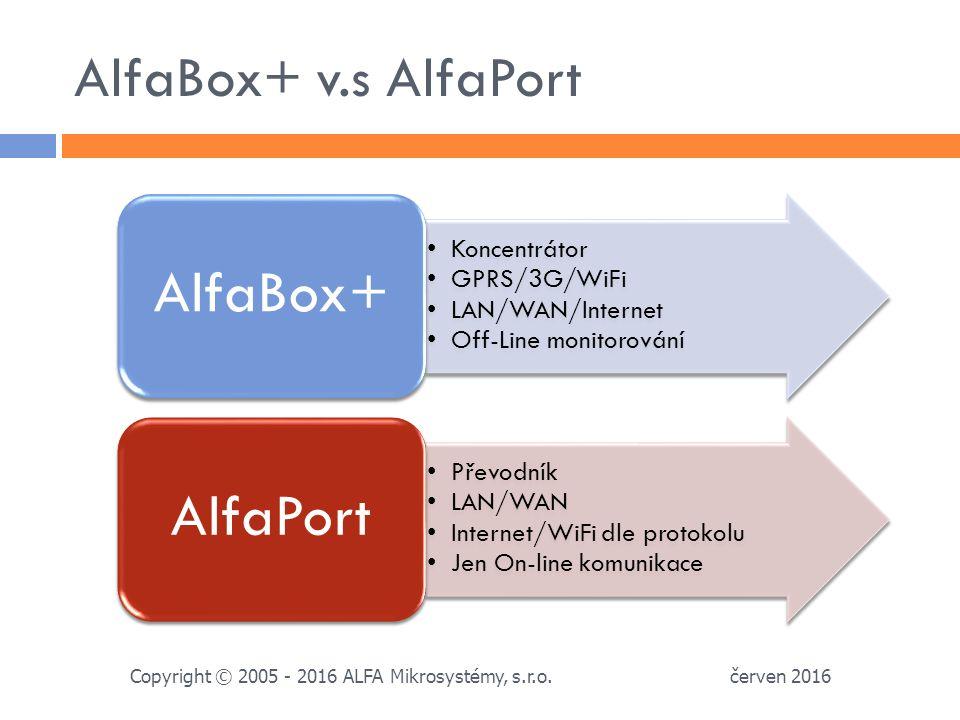AlfaBox+ v.s AlfaPort červen 2016 Copyright © 2005 - 2016 ALFA Mikrosystémy, s.r.o.