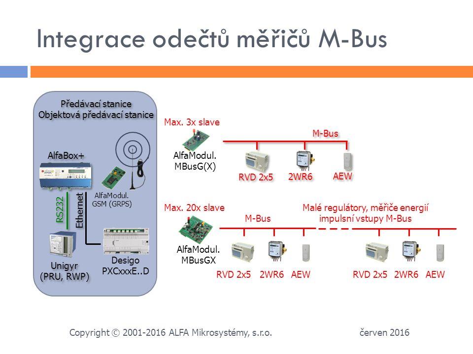 Integrace odečtů měřičů M-Bus červen 2016 Copyright © 2001-2016 ALFA Mikrosystémy, s.r.o.