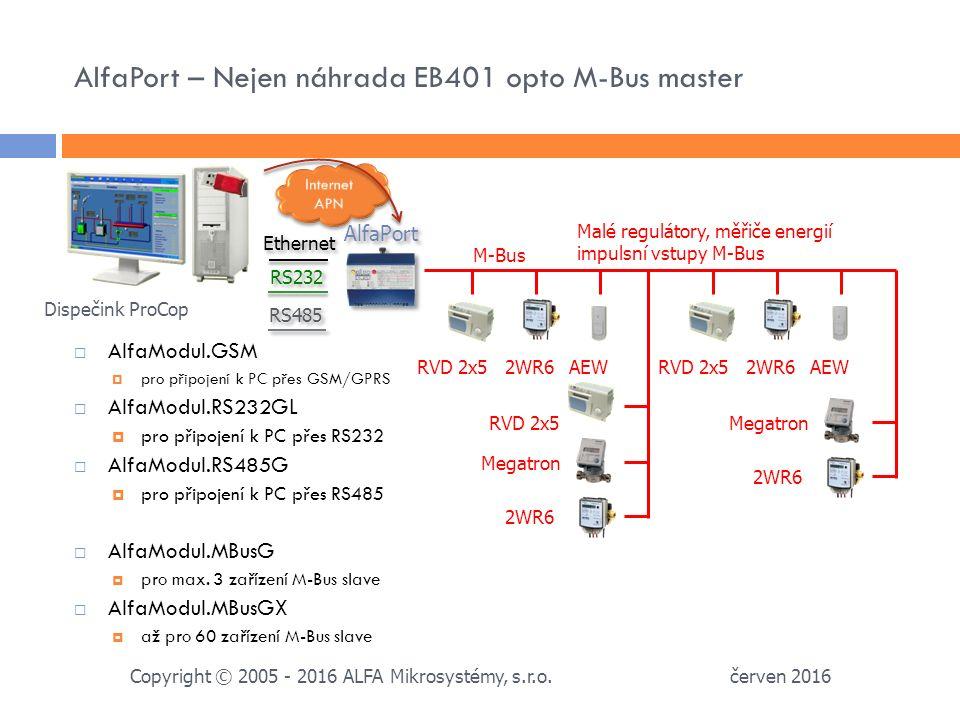 AlfaPort – Nejen náhrada EB401 opto M-Bus master červen 2016 Copyright © 2005 - 2016 ALFA Mikrosystémy, s.r.o.