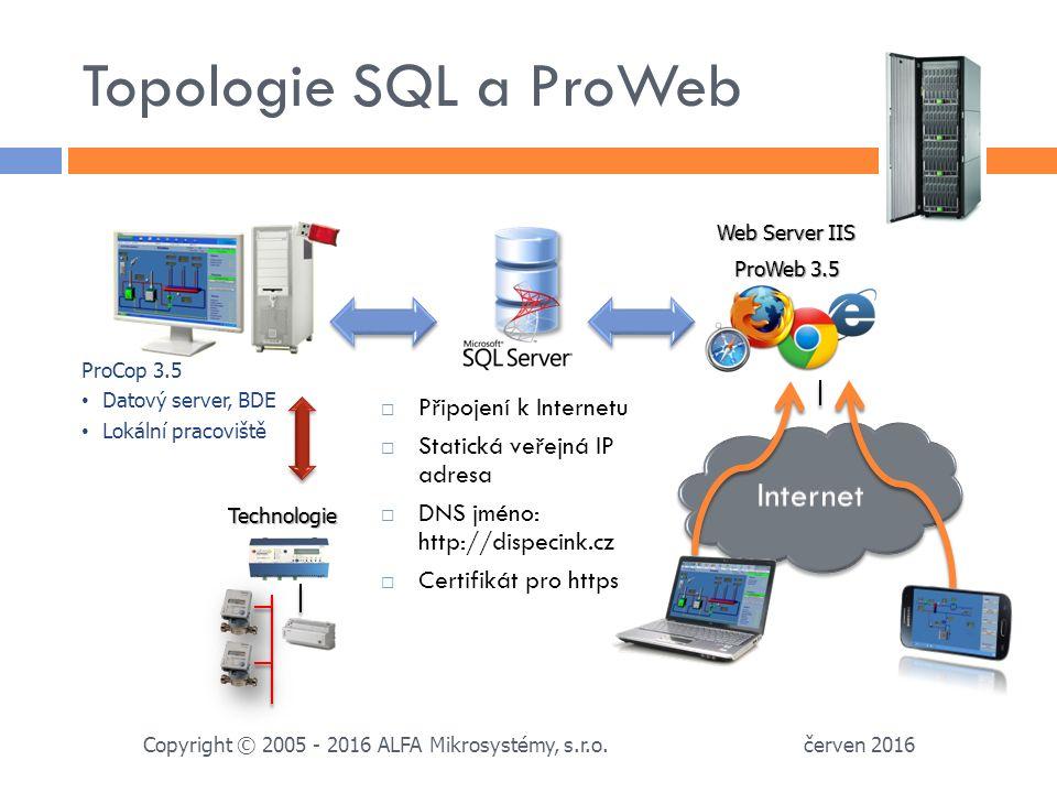 Topologie SQL a ProWeb červen 2016 Copyright © 2005 - 2016 ALFA Mikrosystémy, s.r.o.