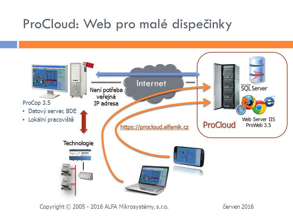 Web Server IIS ProWeb 3.5 ProCloud ProCloud: Web pro malé dispečinky červen 2016 Copyright © 2005 - 2016 ALFA Mikrosystémy, s.r.o.