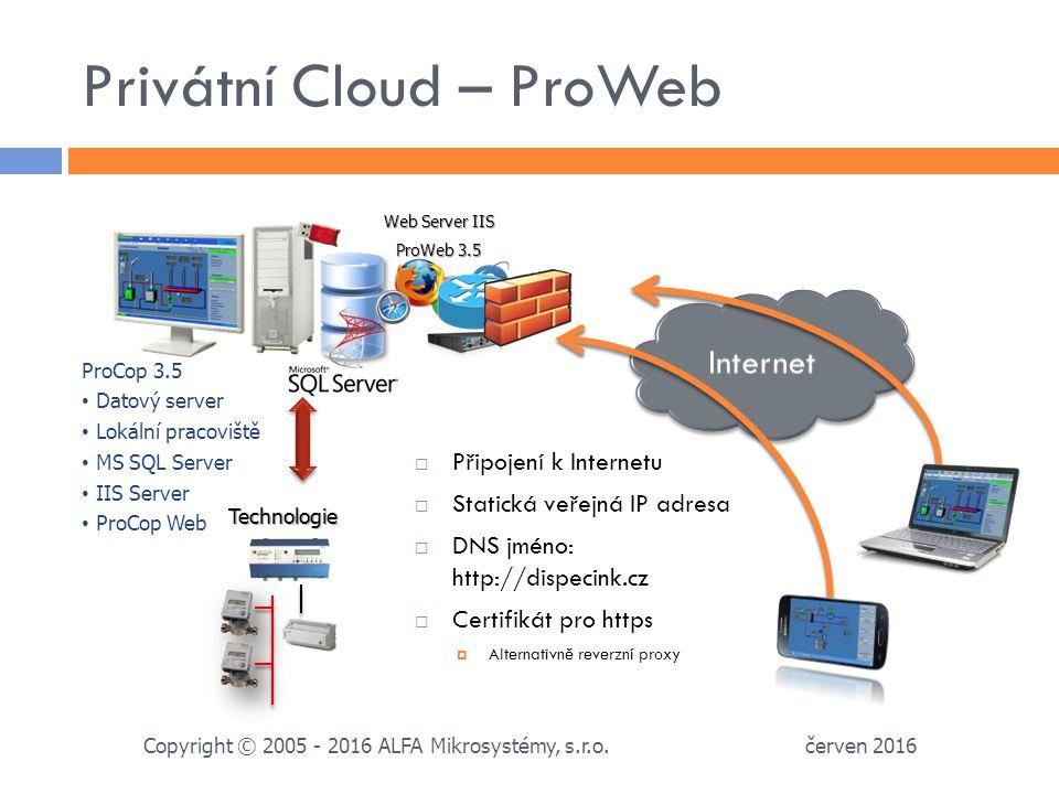 Privátní Cloud – ProWeb červen 2016 Copyright © 2005 - 2016 ALFA Mikrosystémy, s.r.o.