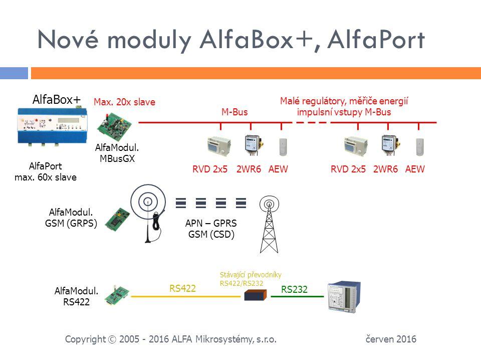  AlfaBox s rozhraním ethernet  Není potřeba switch  Konfigurace přepínači  Multicast – není potřeba IP adres v LAN  Efektivní modulární architektura  Galvanicky odděleno  Možnost využití stávající LAN MR3 MR1 MR2 červen 2016 Copyright © 2005 - 2016 ALFA Mikrosystémy, s.r.o.