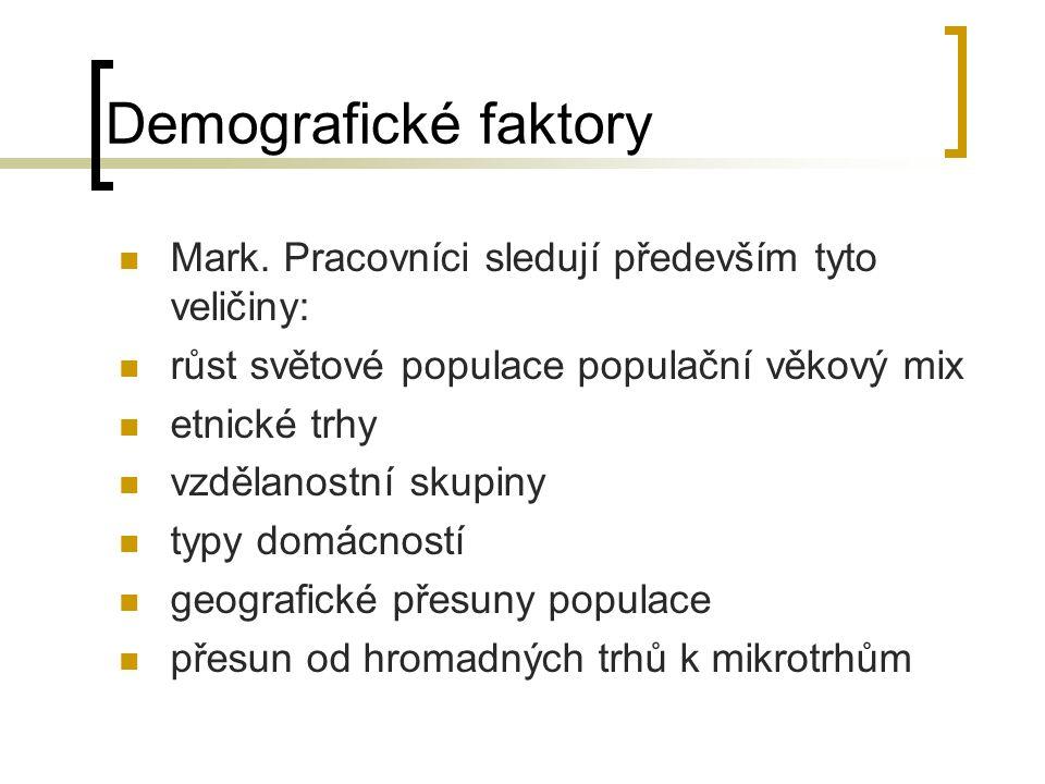 Demografické faktory Mark.