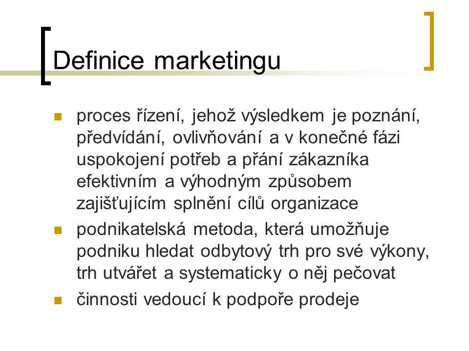 Definice marketingu proces řízení, jehož výsledkem je poznání, předvídání, ovlivňování a v konečné fázi uspokojení potřeb a přání zákazníka efektivním a výhodným způsobem zajišťujícím splnění cílů organizace podnikatelská metoda, která umožňuje podniku hledat odbytový trh pro své výkony, trh utvářet a systematicky o něj pečovat činnosti vedoucí k podpoře prodeje