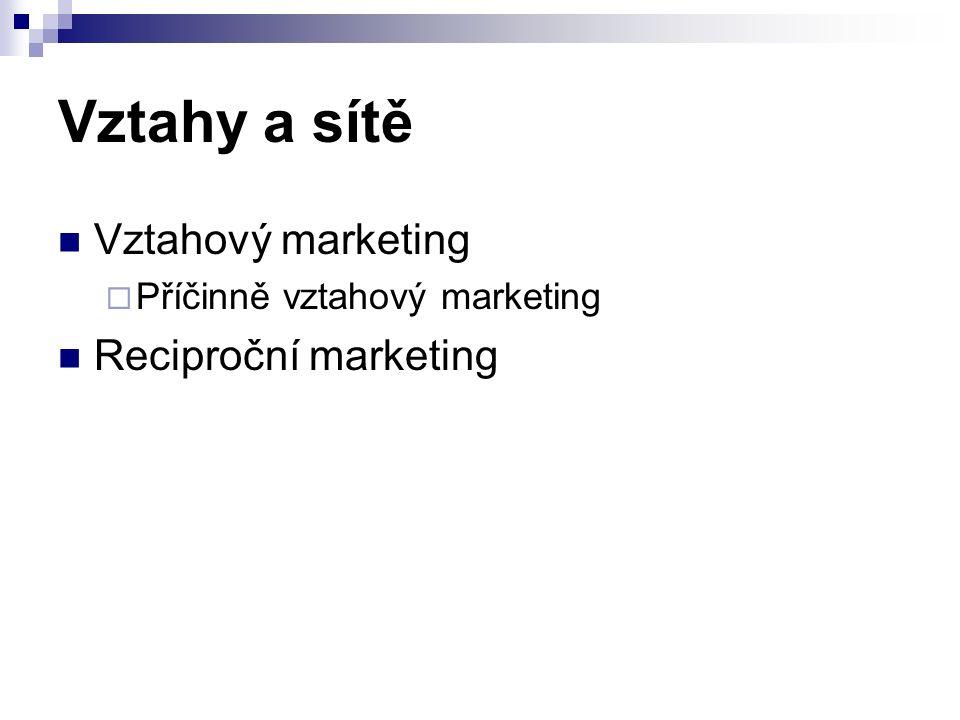 Vztahy a sítě Vztahový marketing  Příčinně vztahový marketing Reciproční marketing
