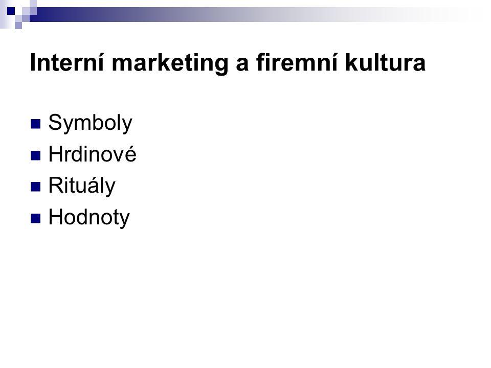Interní marketing a firemní kultura Symboly Hrdinové Rituály Hodnoty