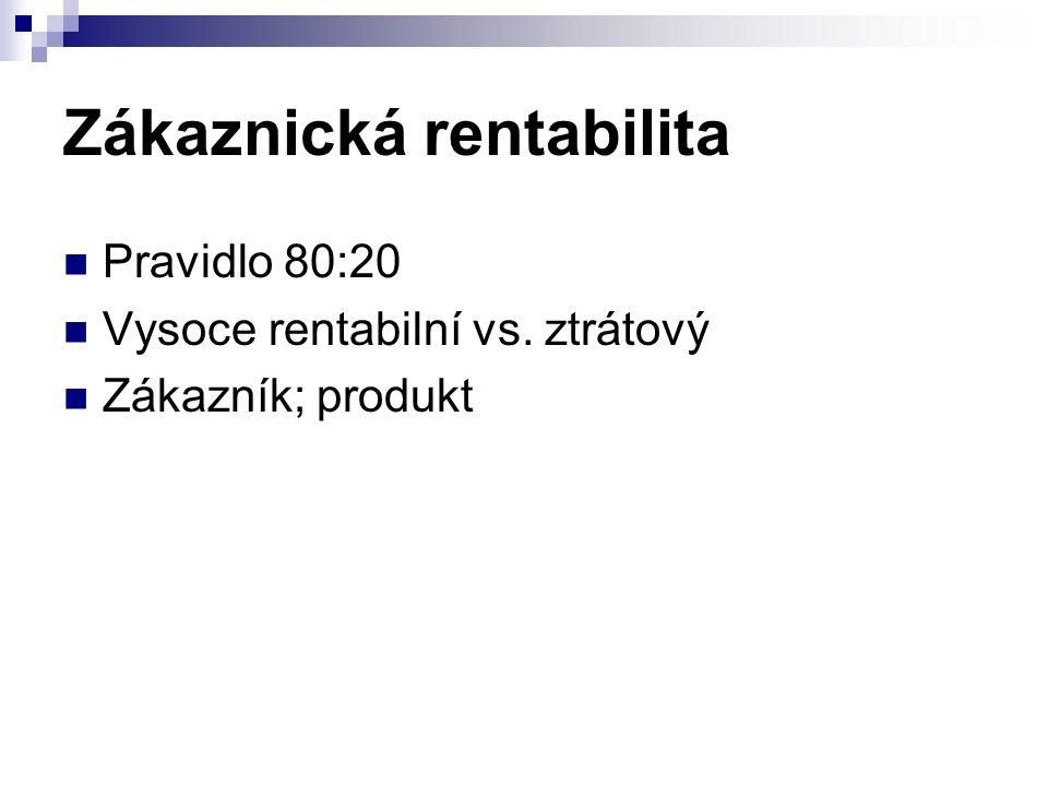 Zákaznická rentabilita Pravidlo 80:20 Vysoce rentabilní vs. ztrátový Zákazník; produkt