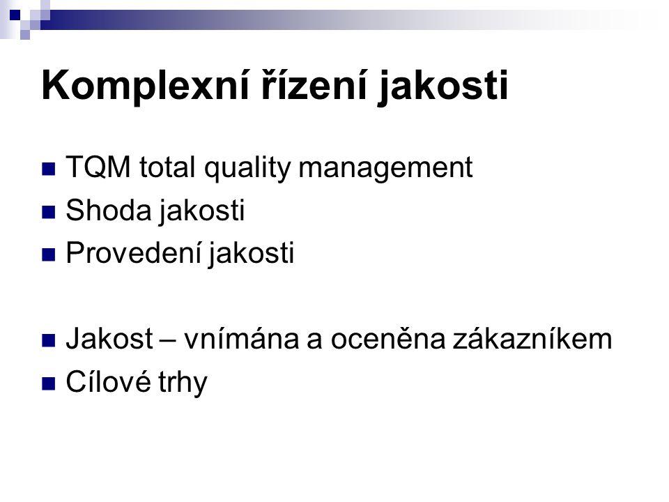 Komplexní řízení jakosti TQM total quality management Shoda jakosti Provedení jakosti Jakost – vnímána a oceněna zákazníkem Cílové trhy