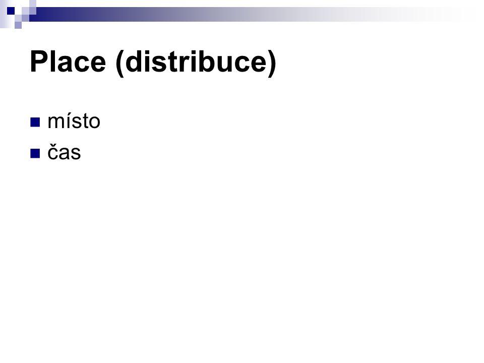 Place (distribuce) místo čas