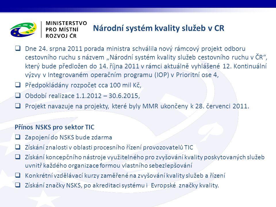 Národní systém kvality služeb v CR  Dne 24.