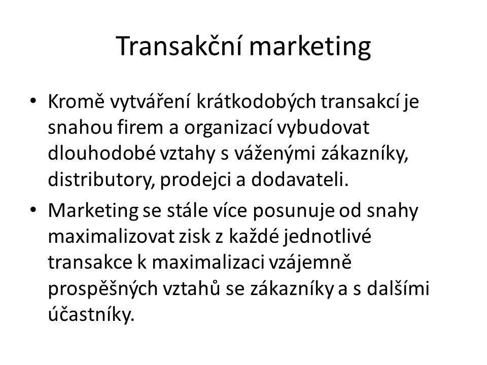 Transakční marketing Kromě vytváření krátkodobých transakcí je snahou firem a organizací vybudovat dlouhodobé vztahy s váženými zákazníky, distributory, prodejci a dodavateli.