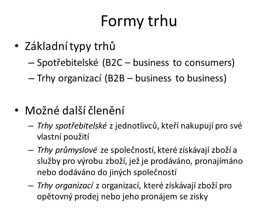 Formy trhu Základní typy trhů – Spotřebitelské (B2C – business to consumers) – Trhy organizací (B2B – business to business) Možné další členění – Trhy spotřebitelské z jednotlivců, kteří nakupují pro své vlastní použití – Trhy průmyslové ze společností, které získávají zboží a služby pro výrobu zboží, jež je prodáváno, pronajímáno nebo dodáváno do jiných společností – Trhy organizací z organizací, které získávají zboží pro opětovný prodej nebo jeho pronájem se zisky
