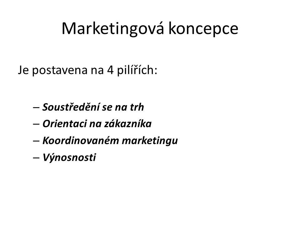 Marketingová koncepce Je postavena na 4 pilířích: – Soustředění se na trh – Orientaci na zákazníka – Koordinovaném marketingu – Výnosnosti
