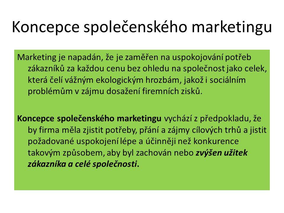 Koncepce společenského marketingu Marketing je napadán, že je zaměřen na uspokojování potřeb zákazníků za každou cenu bez ohledu na společnost jako celek, která čelí vážným ekologickým hrozbám, jakož i sociálním problémům v zájmu dosažení firemních zisků.
