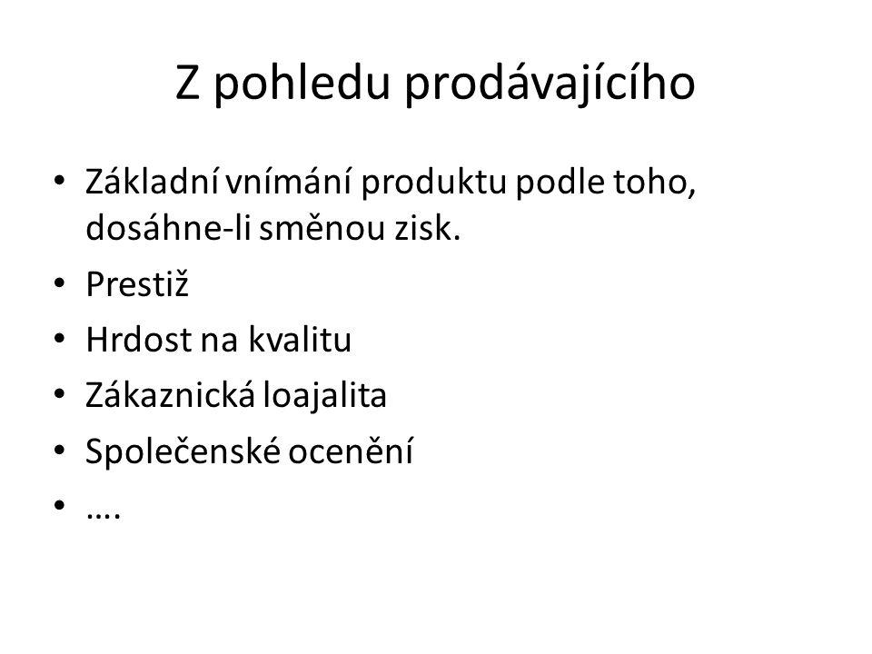 20.9.2016Petr Kratochvíl Pohled prodávajícího ?!?.