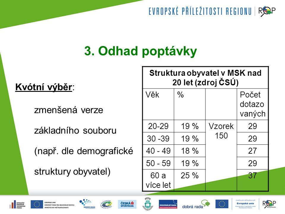3. Odhad poptávky Kvótní výběr: zmenšená verze základního souboru (např.