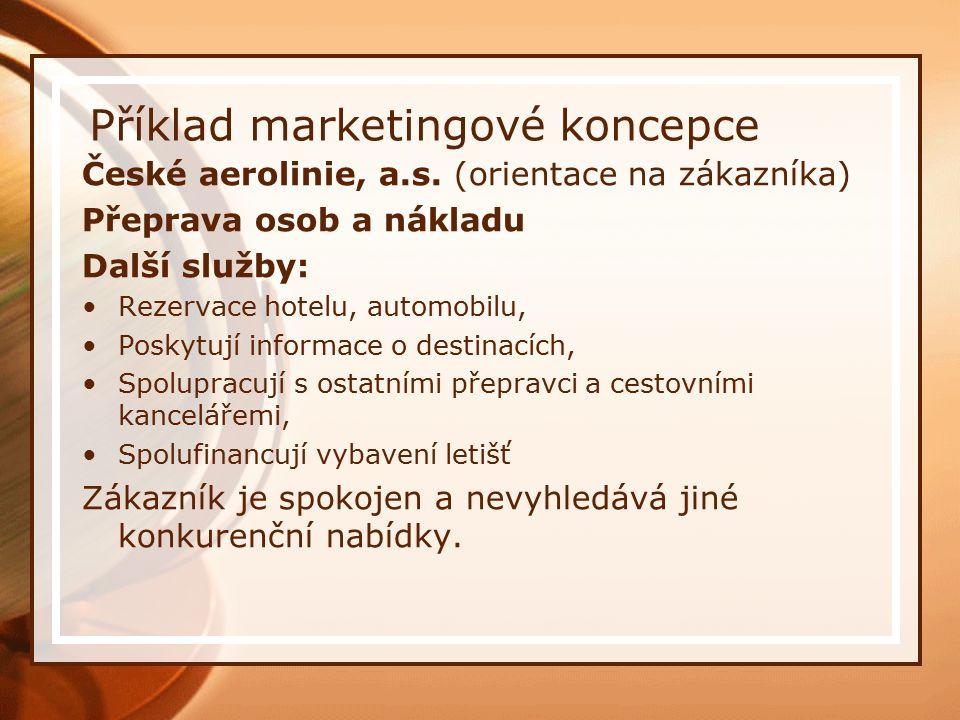 Příklad marketingové koncepce České aerolinie, a.s.