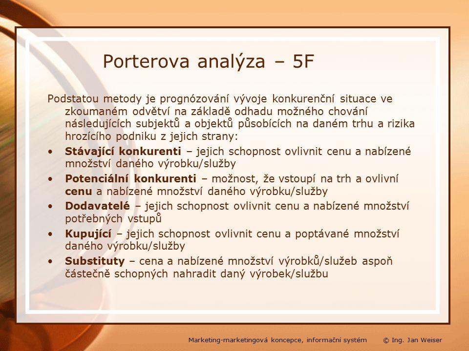 Porterova analýza – 5F Podstatou metody je prognózování vývoje konkurenční situace ve zkoumaném odvětví na základě odhadu možného chování následujících subjektů a objektů působících na daném trhu a rizika hrozícího podniku z jejich strany: Stávající konkurenti – jejich schopnost ovlivnit cenu a nabízené množství daného výrobku/služby Potenciální konkurenti – možnost, že vstoupí na trh a ovlivní cenu a nabízené množství daného výrobku/služby Dodavatelé – jejich schopnost ovlivnit cenu a nabízené množství potřebných vstupů Kupující – jejich schopnost ovlivnit cenu a poptávané množství daného výrobku/služby Substituty – cena a nabízené množství výrobků/služeb aspoň částečně schopných nahradit daný výrobek/službu Marketing-marketingová koncepce, informační systém © Ing.