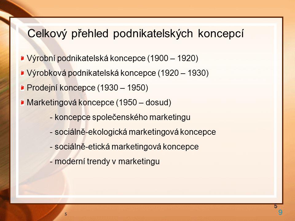 5 5 Celkový přehled podnikatelských koncepcí 9 Výrobní podnikatelská koncepce (1900 – 1920) Výrobková podnikatelská koncepce (1920 – 1930) Prodejní koncepce (1930 – 1950) Marketingová koncepce (1950 – dosud) - koncepce společenského marketingu - sociálně-ekologická marketingová koncepce - sociálně-etická marketingová koncepce - moderní trendy v marketingu