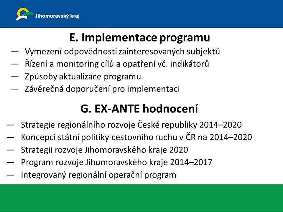—Vymezení odpovědnosti zainteresovaných subjektů —Řízení a monitoring cílů a opatření vč.