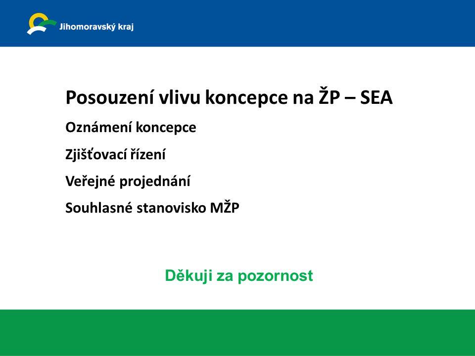 Posouzení vlivu koncepce na ŽP – SEA Oznámení koncepce Zjišťovací řízení Veřejné projednání Souhlasné stanovisko MŽP Děkuji za pozornost