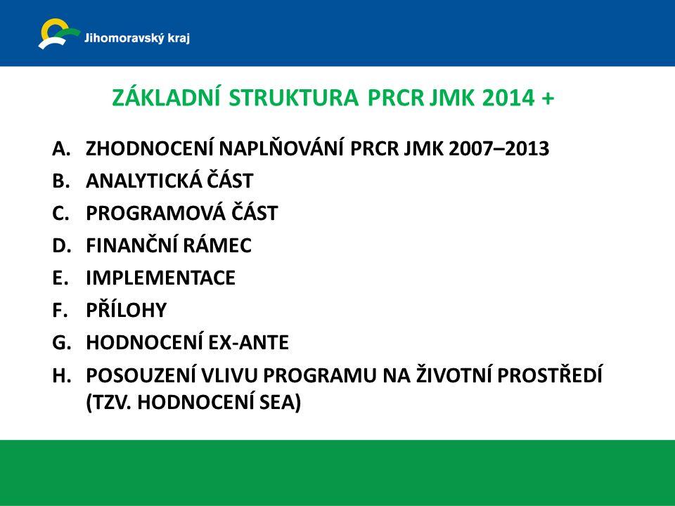 A.ZHODNOCENÍ NAPLŇOVÁNÍ PRCR JMK 2007–2013 B.ANALYTICKÁ ČÁST C.PROGRAMOVÁ ČÁST D.FINANČNÍ RÁMEC E.IMPLEMENTACE F.PŘÍLOHY G.HODNOCENÍ EX-ANTE H.POSOUZENÍ VLIVU PROGRAMU NA ŽIVOTNÍ PROSTŘEDÍ (TZV.