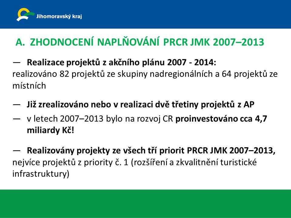 —Realizace projektů z akčního plánu 2007 - 2014: realizováno 82 projektů ze skupiny nadregionálních a 64 projektů ze místních —Již zrealizováno nebo v realizaci dvě třetiny projektů z AP —v letech 2007–2013 bylo na rozvoj CR proinvestováno cca 4,7 miliardy Kč.