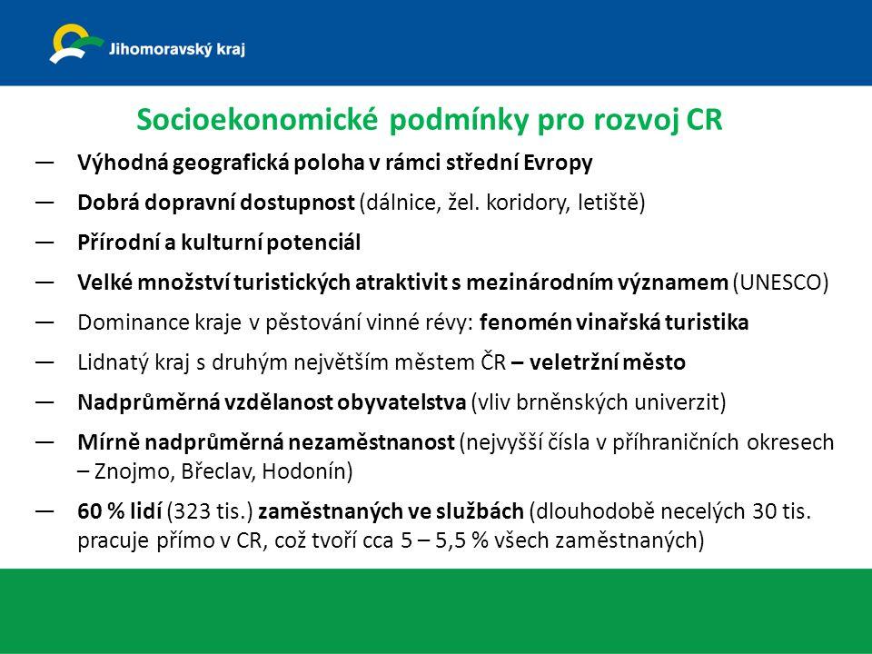 —Výhodná geografická poloha v rámci střední Evropy —Dobrá dopravní dostupnost (dálnice, žel.