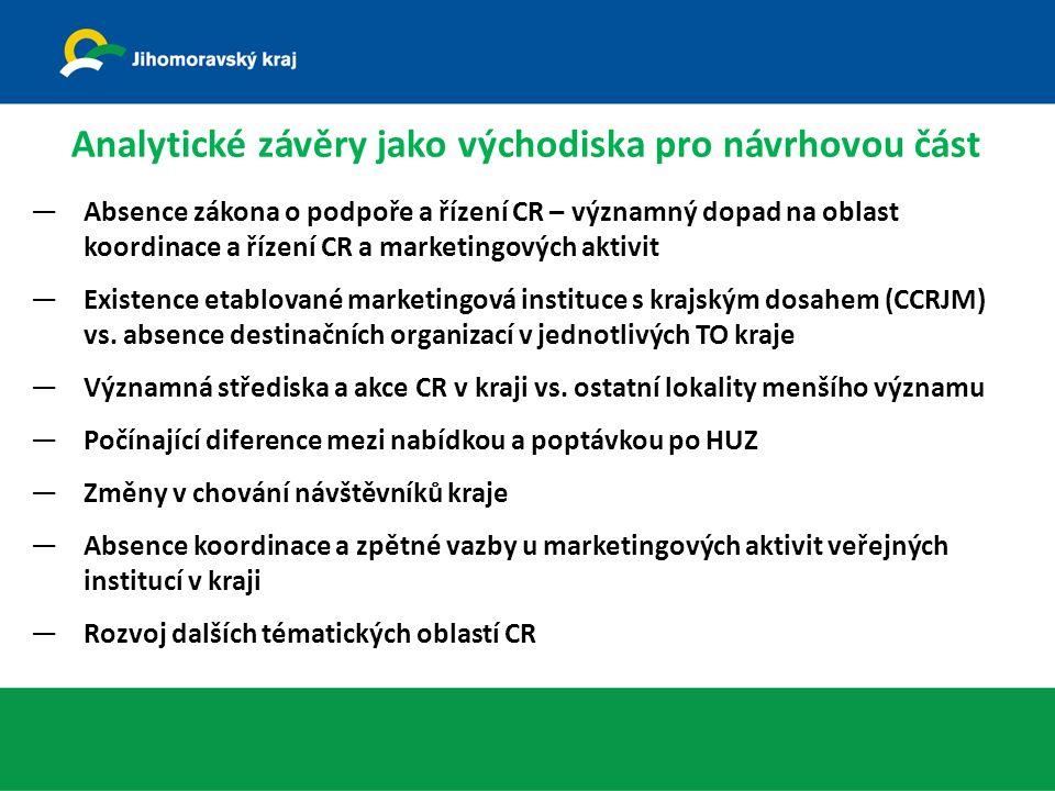 —Absence zákona o podpoře a řízení CR – významný dopad na oblast koordinace a řízení CR a marketingových aktivit —Existence etablované marketingová instituce s krajským dosahem (CCRJM) vs.