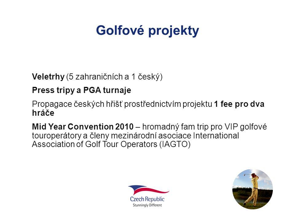 Golfové projekty Veletrhy (5 zahraničních a 1 český) Press tripy a PGA turnaje Propagace českých hřišť prostřednictvím projektu 1 fee pro dva hráče Mi