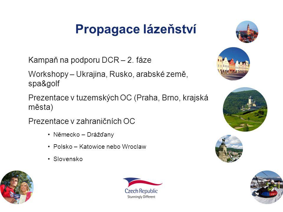 Propagace lázeňství Kampaň na podporu DCR – 2. fáze Workshopy – Ukrajina, Rusko, arabské země, spa&golf Prezentace v tuzemských OC (Praha, Brno, krajs