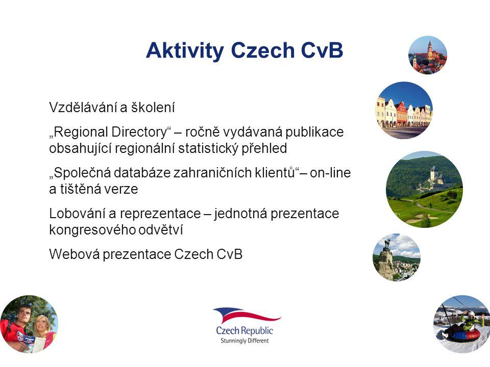 """Aktivity Czech CvB Vzdělávání a školení """"Regional Directory"""" – ročně vydávaná publikace obsahující regionální statistický přehled """"Společná databáze z"""