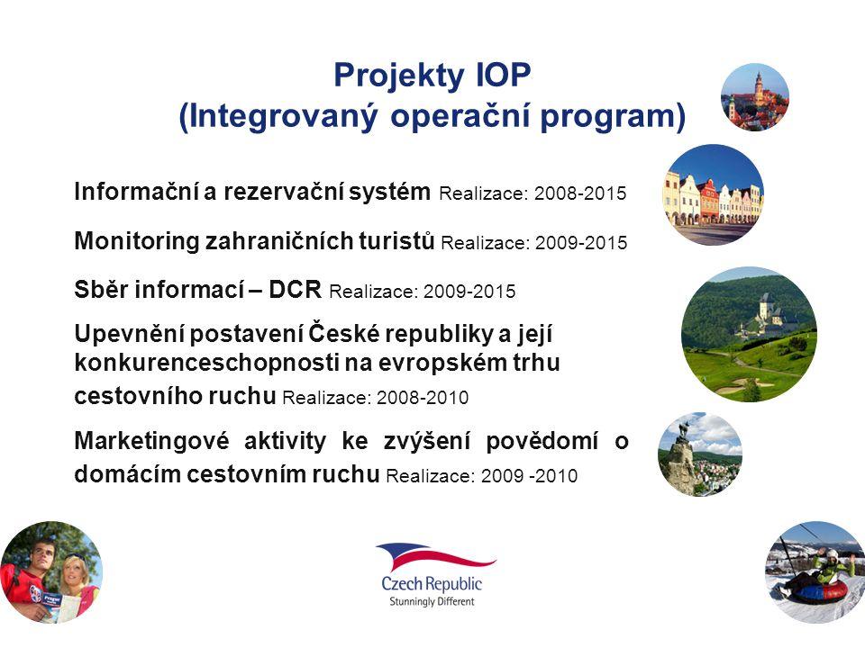 Projekty IOP (Integrovaný operační program) Informační a rezervační systém Realizace: 2008-2015 Monitoring zahraničních turistů Realizace: 2009-2015 S