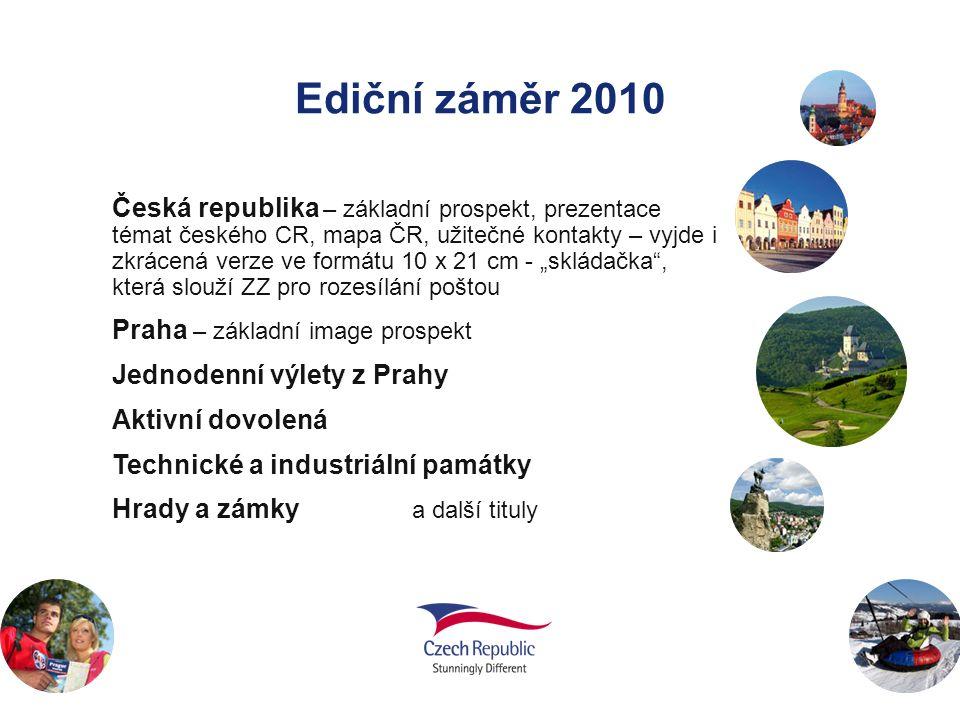 Ediční záměr 2010 Česká republika – základní prospekt, prezentace témat českého CR, mapa ČR, užitečné kontakty – vyjde i zkrácená verze ve formátu 10