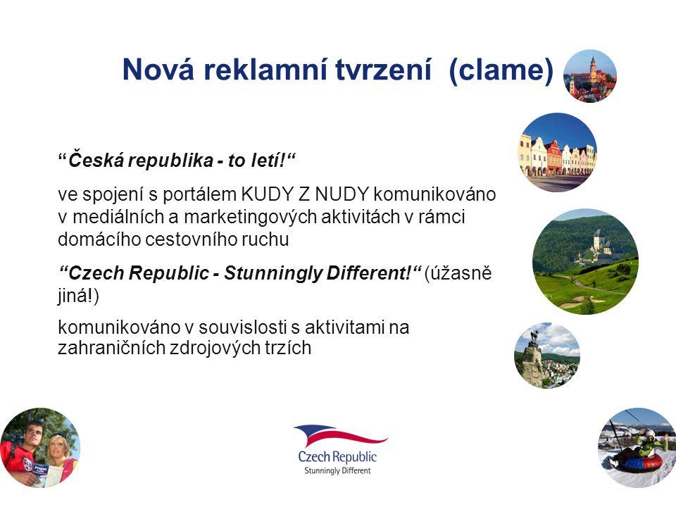 """Nová reklamní tvrzení (clame) """"Česká republika - to letí!"""" ve spojení s portálem KUDY Z NUDY komunikováno v mediálních a marketingových aktivitách v r"""
