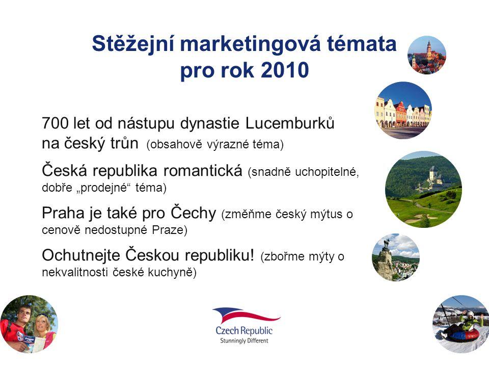 Stěžejní marketingová témata pro rok 2010 700 let od nástupu dynastie Lucemburků na český trůn (obsahově výrazné téma) Česká republika romantická (sna