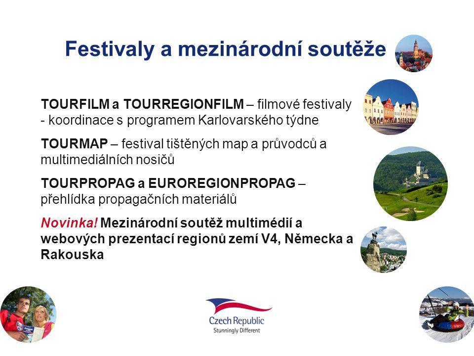 Festivaly a mezinárodní soutěže TOURFILM a TOURREGIONFILM – filmové festivaly - koordinace s programem Karlovarského týdne TOURMAP – festival tištěnýc