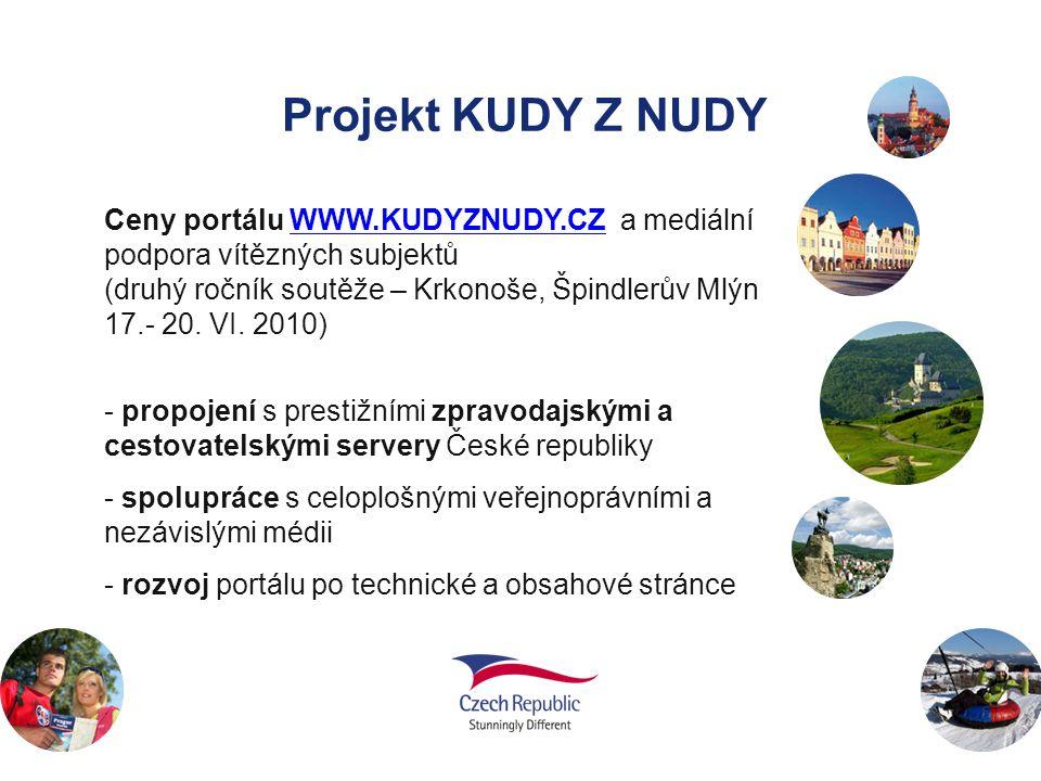 Projekt KUDY Z NUDY Ceny portálu WWW.KUDYZNUDY.CZ a mediální podpora vítězných subjektů (druhý ročník soutěže – Krkonoše, Špindlerův Mlýn 17.- 20. VI.
