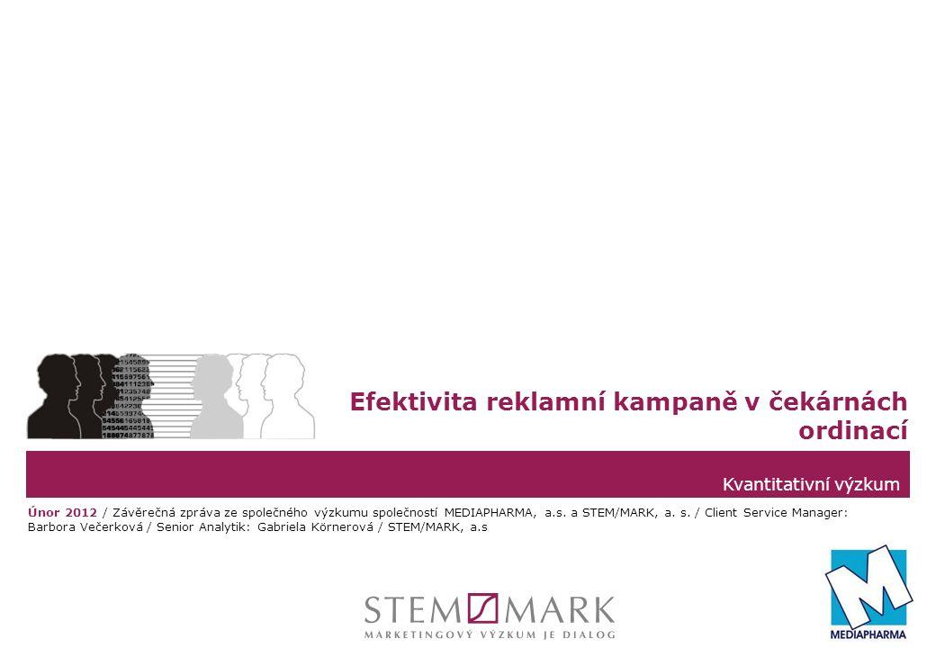 STEM/MARK, a.s.Efektivita reklamní kampaně v čekárnách ordinací, únor 2012strana 12 Praktičtí lékaři pro děti a dorost Hlavní zjištění Pobyt v čekárně/sledování TV vysílání  95 % osob zaregistrovalo v čekárně přítomnost televizní obrazovky.