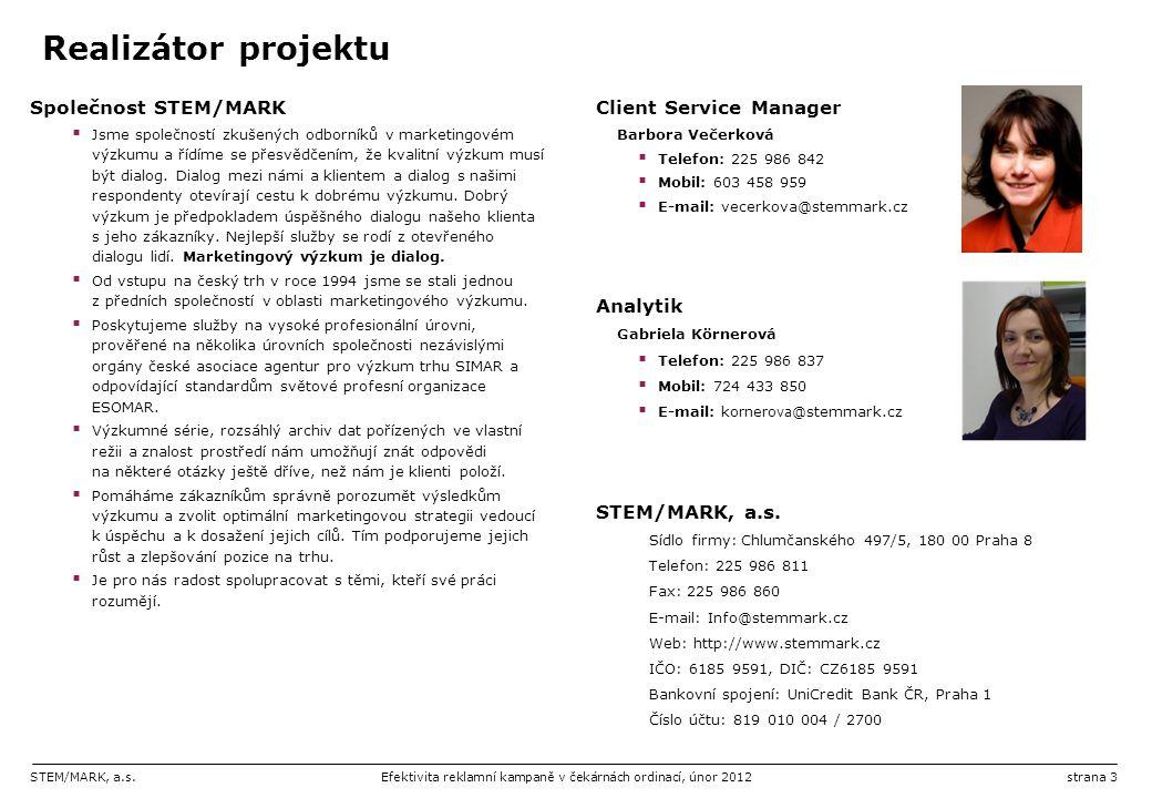 STEM/MARK, a.s.Efektivita reklamní kampaně v čekárnách ordinací, únor 2012strana 14 Beba Branding Index = 22