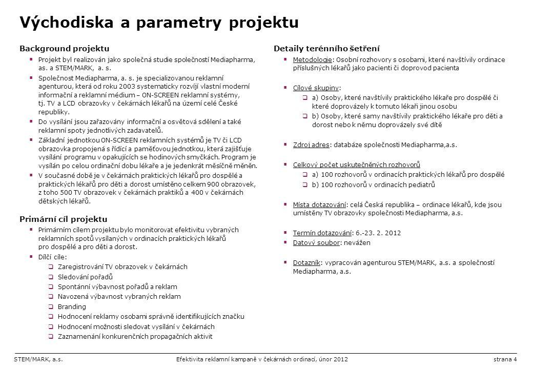STEM/MARK, a.s.Efektivita reklamní kampaně v čekárnách ordinací, únor 2012strana 4 Východiska a parametry projektu Background projektu  Projekt byl realizován jako společná studie společností Mediapharma, as.